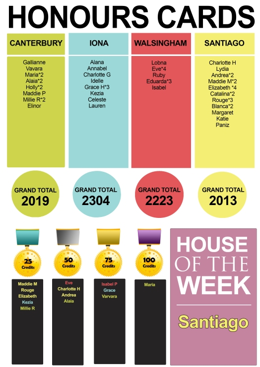 housepoints_22march13