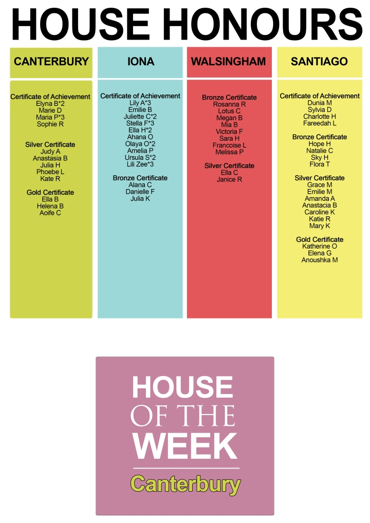 housepoints_MAY14